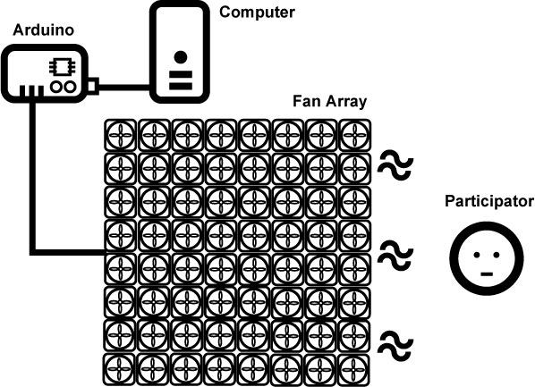 control 8x8 electronic fan matrix