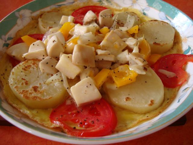 平底鍋料理--馬鈴薯烘蛋、番茄辣味海鮮pizza - 水精靈 ...