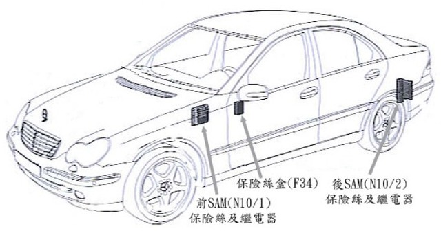 Diagram of mercedes benz c amg imageresizertool